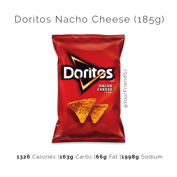 Calories in Doritos - Life Before Keto