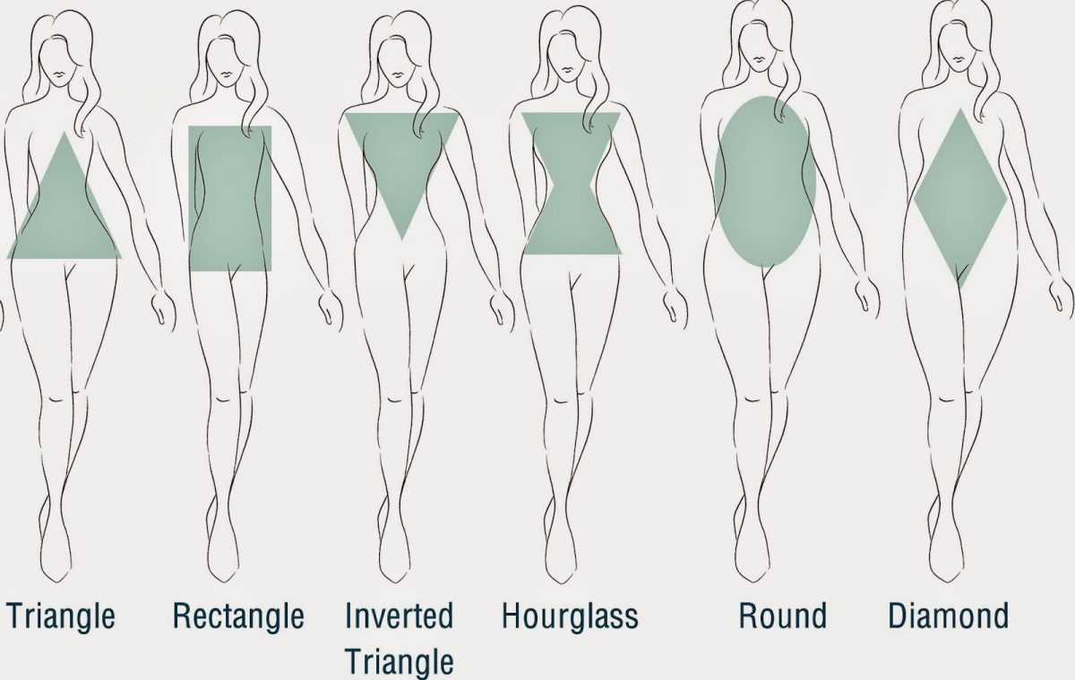 Inverted Triangle Body Shape - Life Before Keto